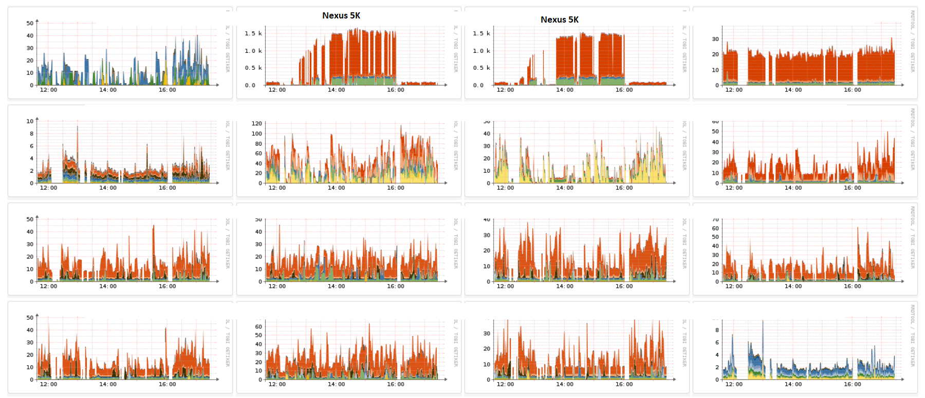 New librenms python poller service is underperforming badly