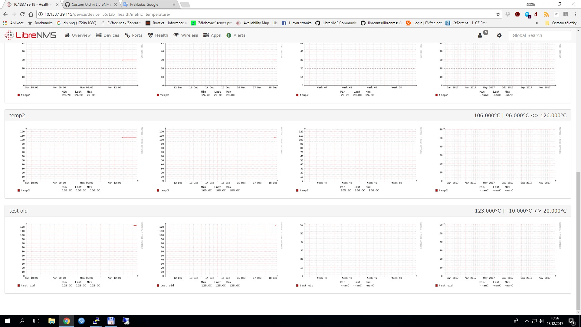 Graphing PPPoE sessions on Cisco device - Help - LibreNMS Community