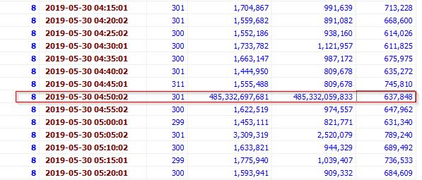 2019-05-31%2015_51_18-LibreNMS_librenms_bill_data-